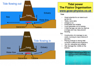 Notes On Renewable Energy Resources Used To Produce