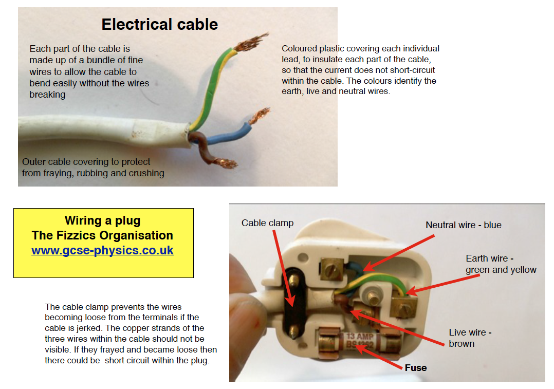 Electrical Wiring At Home The Ring Circuit Fizzics Simple Fuse Box Short Along With How To Wire An Outlet Diagram