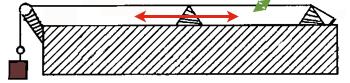 laboratory sketch of a sonometer