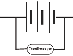 Oscilloscope attached to dry cells to show how DC trace is obtained