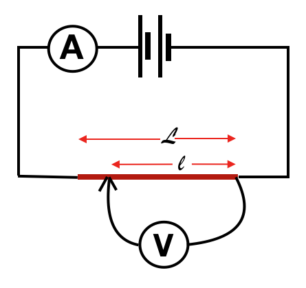 Linear potentiometer showing key lengths